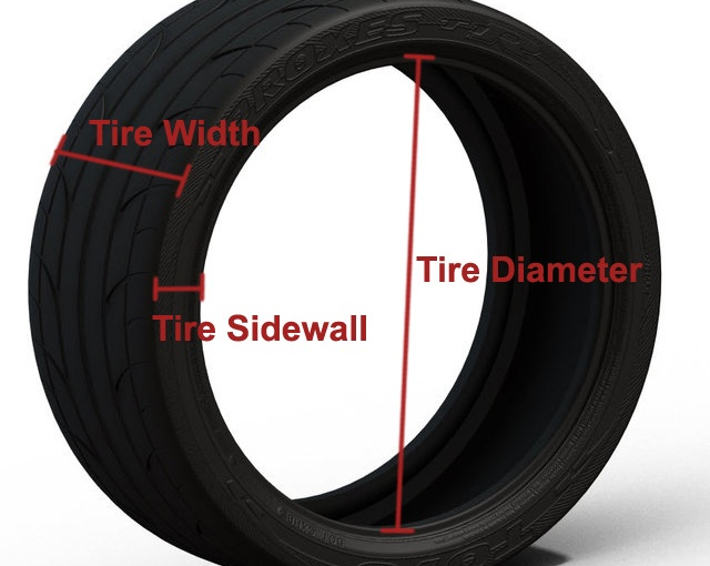 Shopping for Tires?